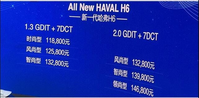 蓝标全新哈弗H6动感来袭 售价11.88万起
