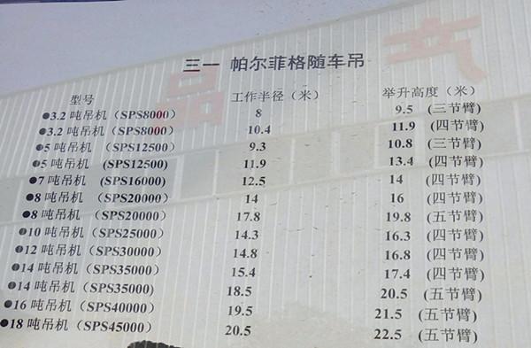 东风柳汽三一8吨随车吊厂家批发价促销二手车