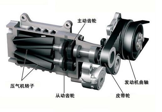 发动机如何调控提高效率