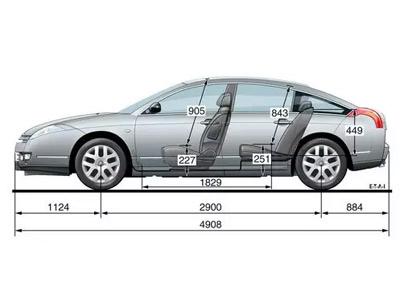 汽车专业术语(上)