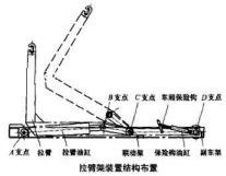 5吨拉臂式垃圾车拉臂架装置的结构特点