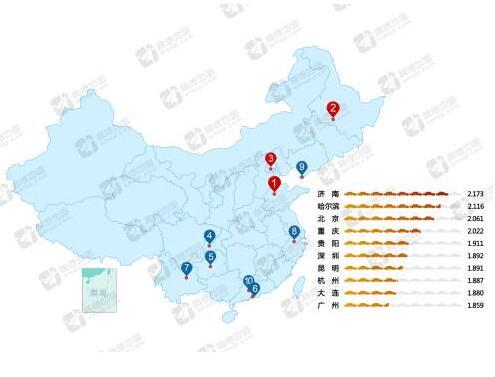 高德地图2016年度交通报告:北京驾驶最文明 豪车出门时间晚