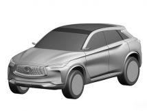 英菲尼迪全新QX50申报图向概念车看齐