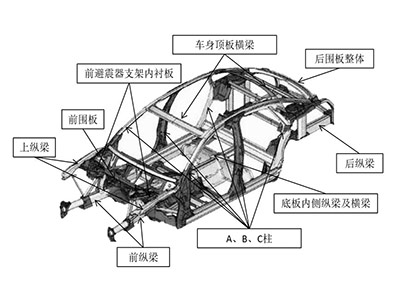 深度剖析车王技术优势之识别结构性损伤问题车