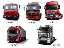 欧曼十五年历经五代产品