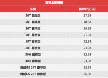 新款别克君威正式上市售价17.58-26.98万