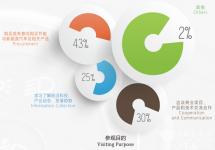 2017中国国际节能与新能源汽车展览会招展函