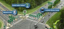 舒克兰市议会投资自适应信号控制系统及车辆无线探测系统