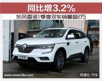 东风雷诺1季度双车销量超2万同比增3.2%