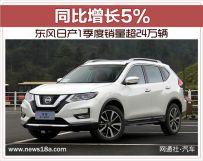 东风日产1季度销量超24万辆同比增长5%