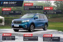 2018北京车展:长安欧尚中大型SUVCOS1°正式亮相