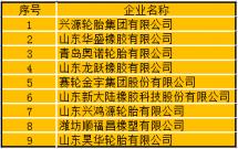 19家轮胎企业宣布:国内外轮胎质量保证一样!