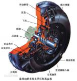 离合器的正确踩法离合器的作用