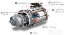 德国汉高投资电力驱动系统新技术新产品