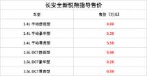 吉利远景的最大劲敌!长安全新悦翔正式上市,售价4.99-6.59万元