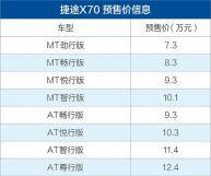 捷途X70将于8月17日晚上市预售7.3-12.4万/搭1.5T发动机
