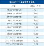 東風風行T5正式上市售價8.49-13.59萬元