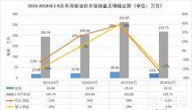 9月柴油机市场销量排行前十
