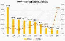 9月轻卡前十强:福田累计销量23.66万辆