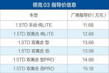 领克03正式上市售11.68-15.18万元生而为运动