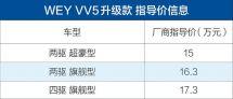 WEYVV5升级款正式上市售15-17.3万元/科技配备升级