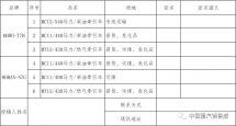 中国重汽豪沃、豪瀚牵引车细分市场领域有奖征名活动正式开始