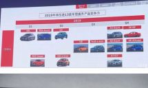 奥迪新车规划曝光全新A6L一季度上市/2019年引进13款新车