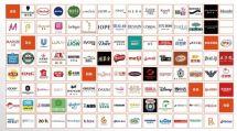 标杆企业参访:供应链/供应链金融