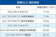 奔驰GLE/GLS车系调价响应关税下调/最大降幅13.5万元
