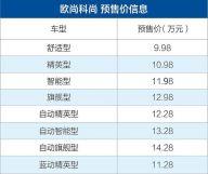 欧尚科尚将于1月17日上市预售9.98-14.28万元/定位中型MPV