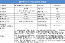 隆翠全新车型亮相工信部或将3月北京房车展首发
