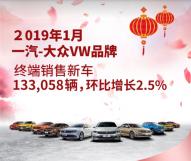 一汽-大众1月终端交付超19万辆,全新子品牌即将亮相引关注