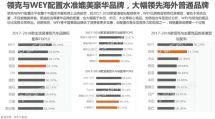 投诉率远低于丰田、大众,2019年中国品牌能否迎来全新拐点?