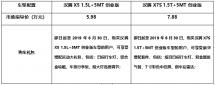 汉腾X5\汉腾X7S新增创业版仅售5.98万起