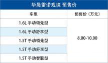 主打实惠路线华晨雷诺观境4月26日上市/预售价8-10万元