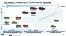 福特将推全新入门车型或2022年上市/未来将大幅缩短车型寿命