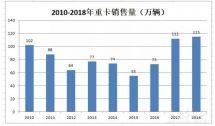 2018年度重卡配件2186亿,修理186亿规模