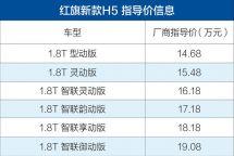 劳动节最好的礼物红旗新款H5上市售14.68-19.08万元