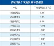长城皮卡风骏7汽油版正式上市国六排放售价8.68-12.38万元