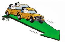 长城汽车这次逆增长是第五次