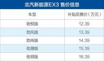 补贴后起售价仅12.39万元北汽新能源EX3华南地区上市