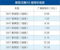 新款漢騰X5/X7S上市售價6.98-12.38萬元/滿足國六B排放標準