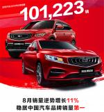 环比增长11%,吉利汽车8月销量101223辆