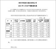 2019年前三季度售车超4.2万辆宇通9月份产销看点