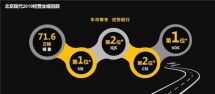 """""""新战略+新产品""""双轮驱动,北京现代2020年冲击75万年销量"""