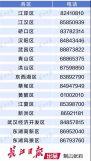 武漢:310輛公交車保障醫務人員及城市運行一線人員出行