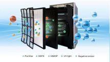 """哈弗将3月推出""""N95级""""防护系统"""