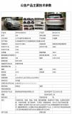 上汽MAXUS首款全新纯电动SUVEUNIQ6申报信息曝光