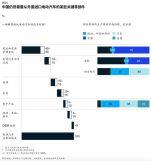 中国电动汽车产量在全球领先那..