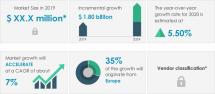 2020-24年全球叉车电池市场年复合增率达7%